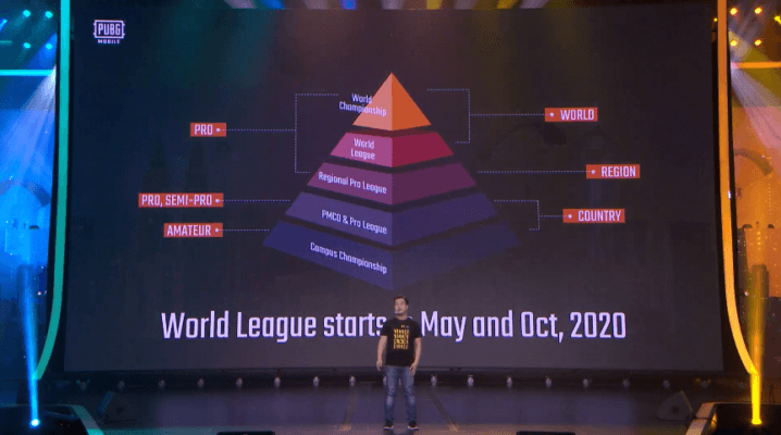 Tencent Announced 2020 Esports Plans for PUBG Mobile